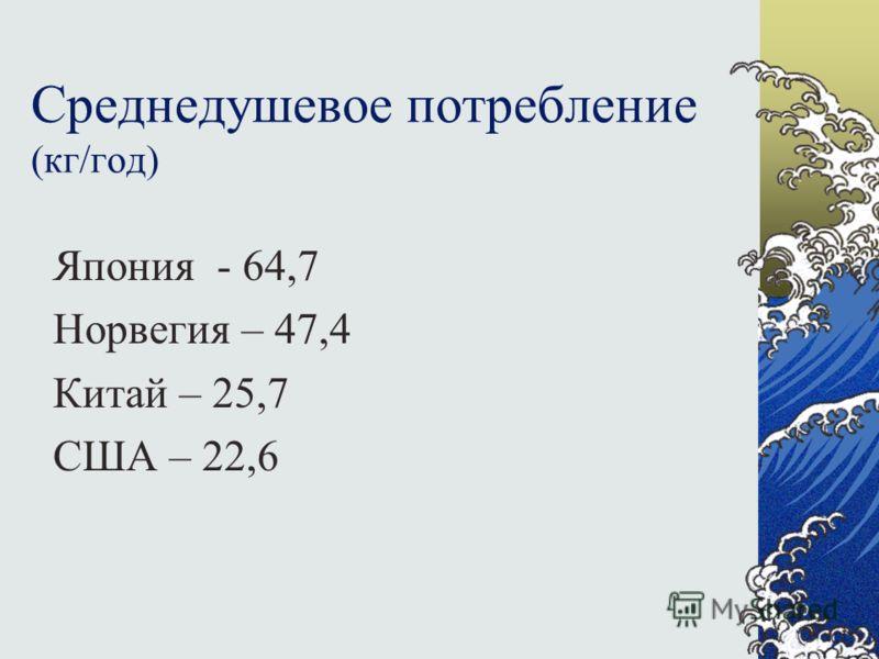 Среднедушевое потребление (кг/год) Япония - 64,7 Норвегия – 47,4 Китай – 25,7 США – 22,6