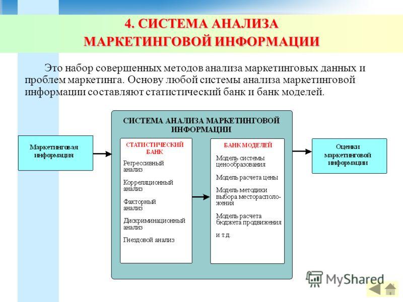 4. СИСТЕМА АНАЛИЗА МАРКЕТИНГОВОЙ ИНФОРМАЦИИ Это набор совершенных методов анализа маркетинговых данных и проблем маркетинга. Основу любой системы анализа маркетинговой информации составляют статистический банк и банк моделей.