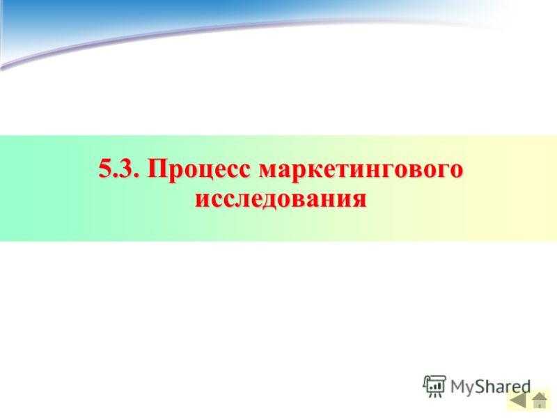 5.3. Процесс маркетингового исследования