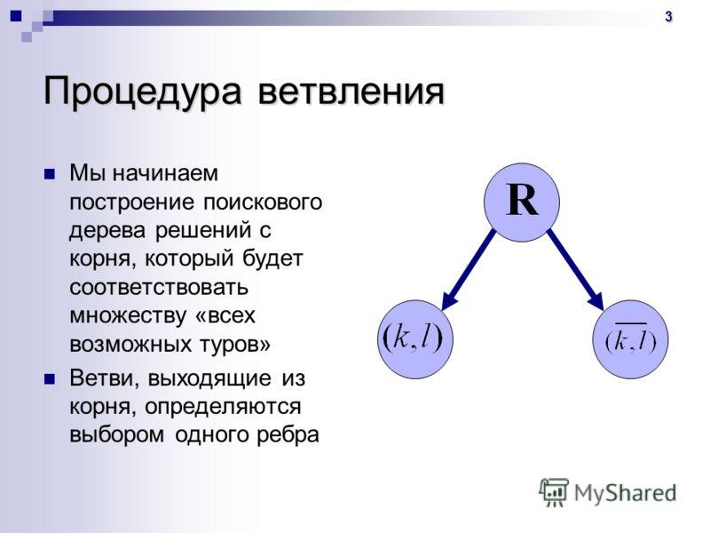 3 Процедура ветвления Мы начинаем построение поискового дерева решений с корня, который будет соответствовать множеству «всех возможных туров» Ветви, выходящие из корня, определяются выбором одного ребра