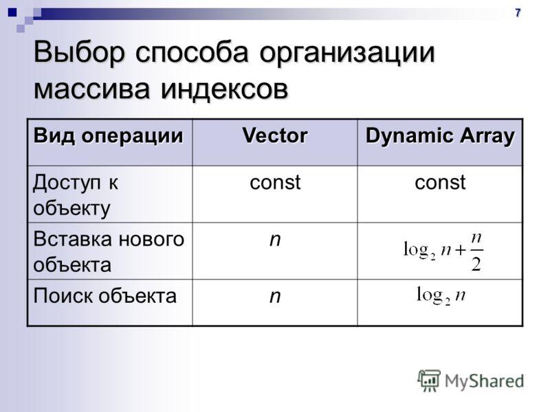 7 Выбор способа организации массива индексов Вид операции Vector Dynamic Array Доступ к объекту const Вставка нового объекта n Поиск объектаn