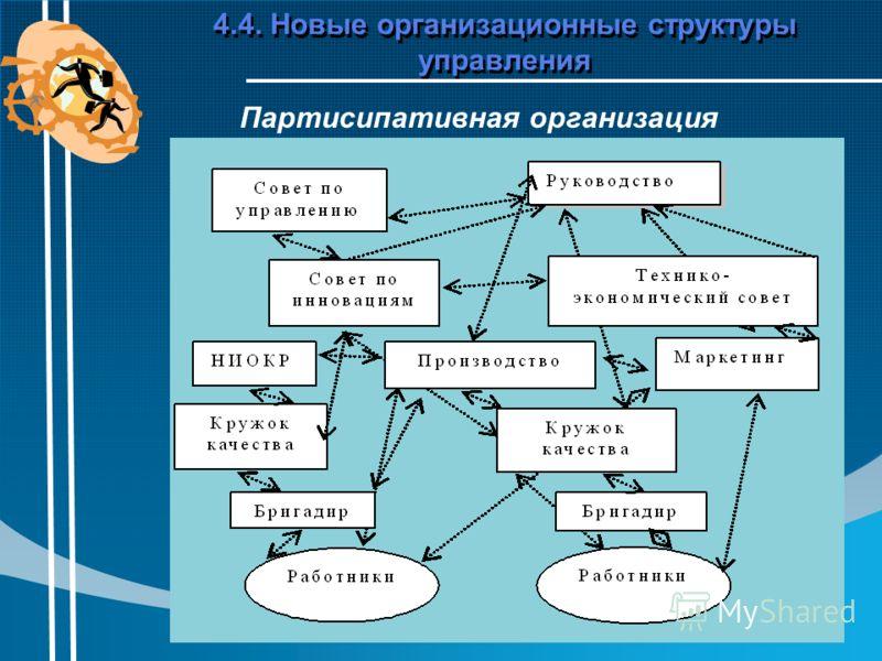 4.4. Новые организационные структуры управления Партисипативная организация