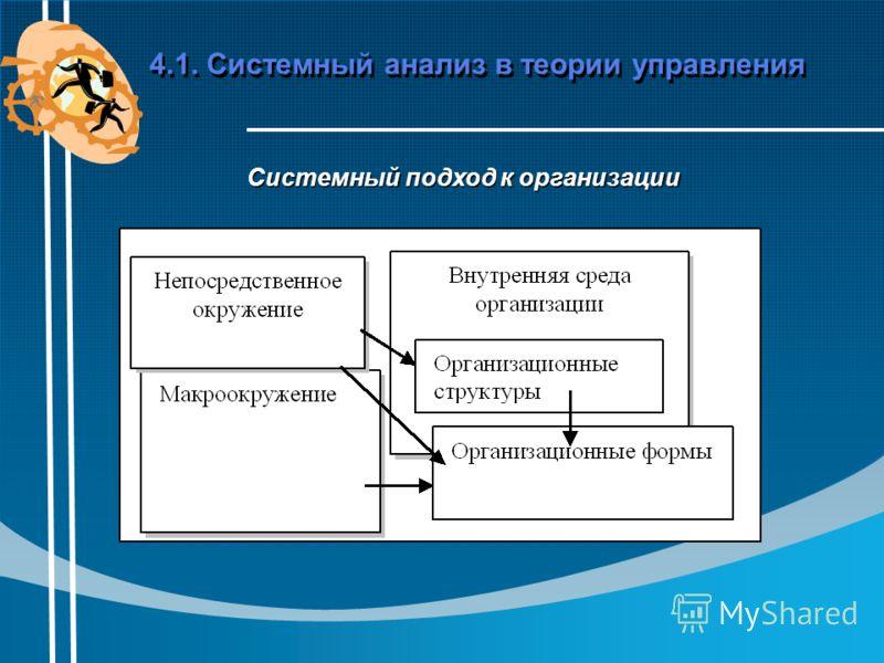 4.1. Системный анализ в теории управления Системный подход к организации