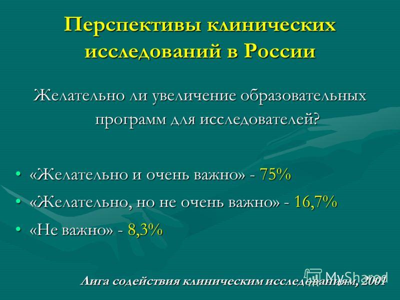 Перспективы клинических исследований в России Желательно ли увеличение образовательных программ для исследователей? «Желательно и очень важно» - 75%«Желательно и очень важно» - 75% «Желательно, но не очень важно» - 16,7%«Желательно, но не очень важно