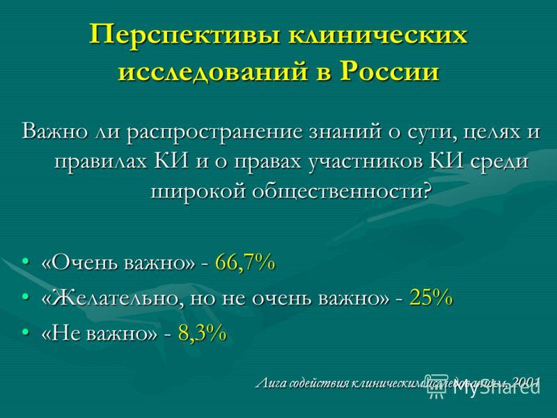 Перспективы клинических исследований в России Важно ли распространение знаний о сути, целях и правилах КИ и о правах участников КИ среди широкой общественности? «Очень важно» - 66,7%«Очень важно» - 66,7% «Желательно, но не очень важно» - 25%«Желатель