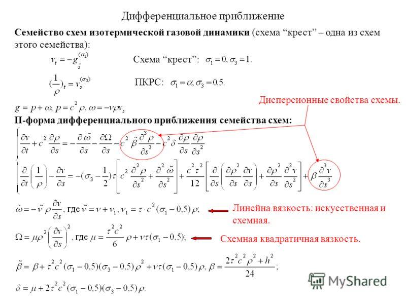 Дифференциальное приближение Семейство схем изотермической газовой динамики (схема крест – одна из схем этого семейства): Схема крест: П-форма дифференциального приближения семейства схем: ПКРС: Линейна вязкость: искусственная и схемная. Схемная квад