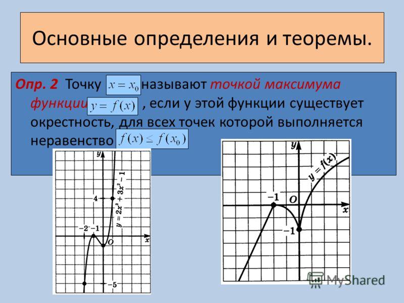Основные определения и теоремы. Опр. 2 Точку называют точкой максимума функции, если у этой функции существует окрестность, для всех точек которой выполняется неравенство