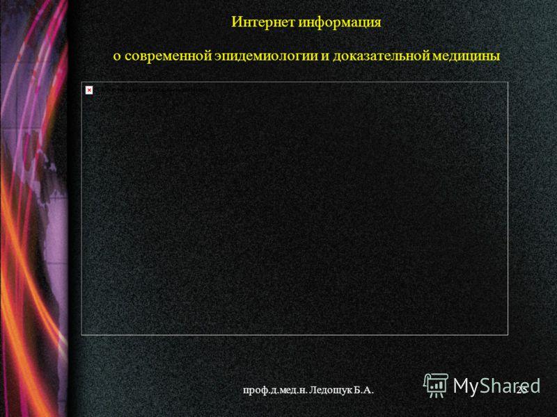 проф.д.мед.н. Ледощук Б.А.25 Интернет информация о современной эпидемиологии и доказательной медицины