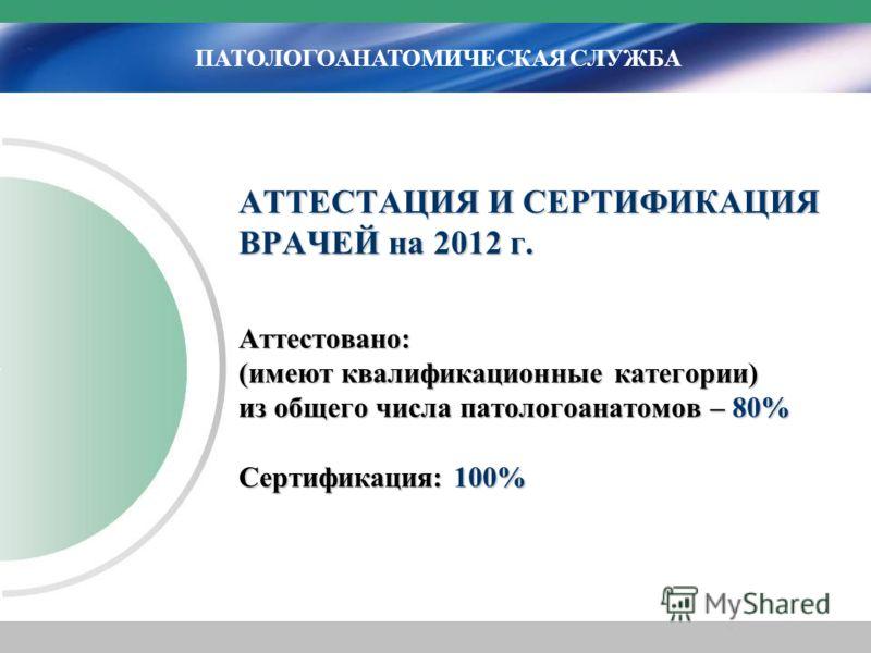 АТТЕСТАЦИЯ И СЕРТИФИКАЦИЯ ВРАЧЕЙ на 2012 г. Аттестовано: (имеют квалификационные категории) из общего числа патологоанатомов – 80% Сертификация: 100% ПАТОЛОГОАНАТОМИЧЕСКАЯ СЛУЖБА