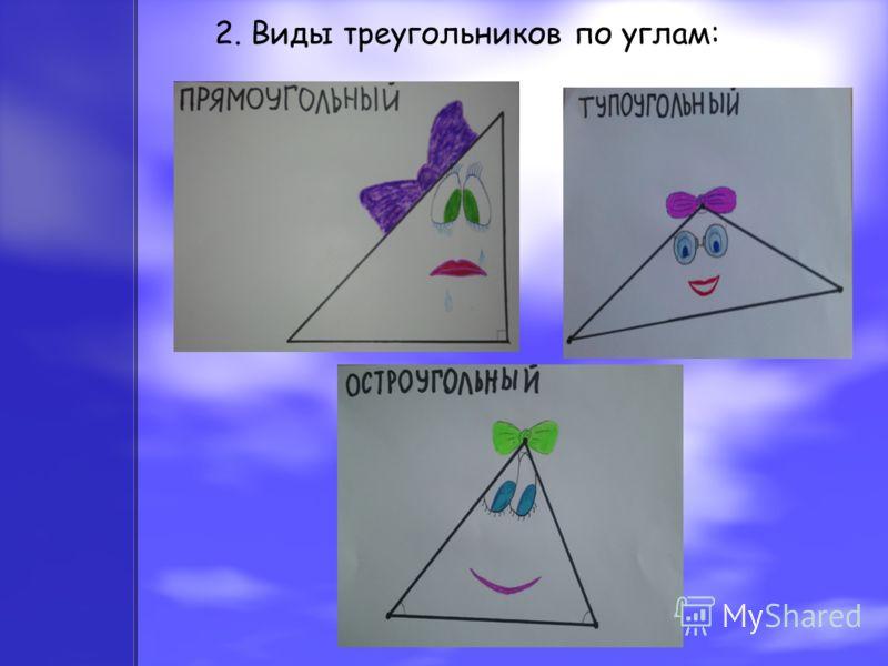 2. Виды треугольников по углам: