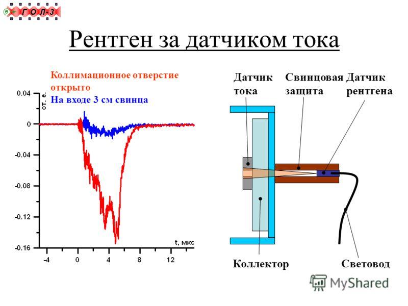 Рентген за датчиком тока Коллектор Коллимационное отверстие открыто На входе 3 см свинца Датчик тока Датчик рентгена Свинцовая защита КоллекторСветовод