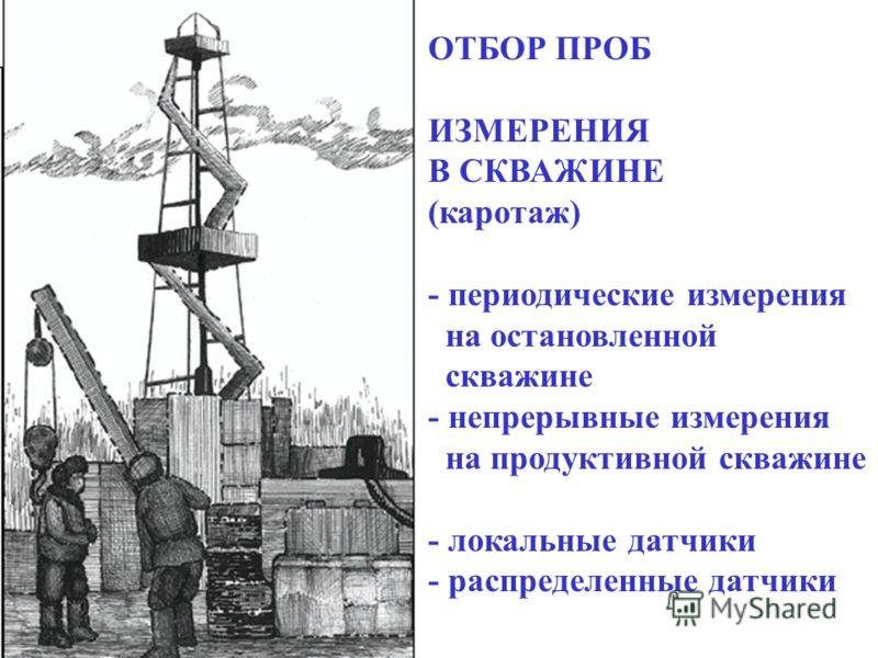ОТБОР ПРОБ ИЗМЕРЕНИЯ В СКВАЖИНЕ (каротаж) - периодические измерения на остановленной скважине - непрерывные измерения на продуктивной скважине - локальные датчики - распределенные датчики
