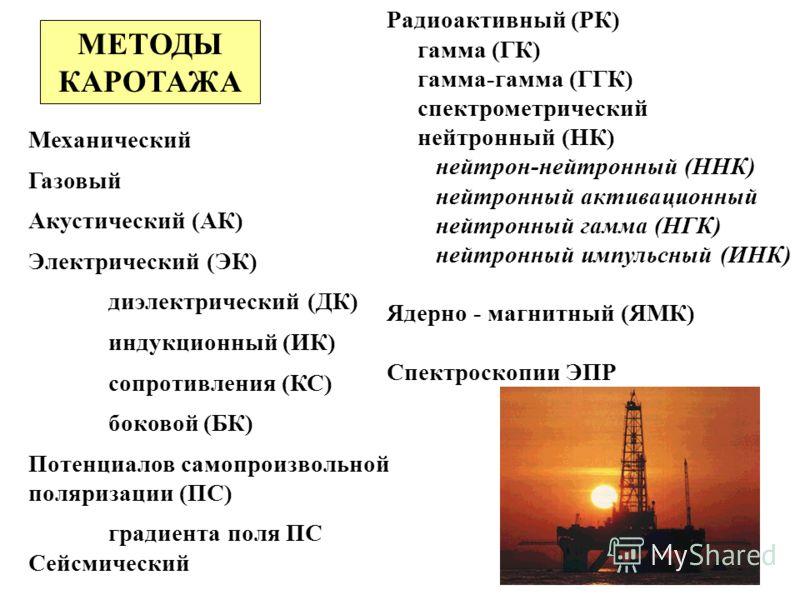 Механический Газовый Акустический (АК) Электрический (ЭК) диэлектрический (ДК) индукционный (ИК) сопротивления (КС) боковой (БК) Потенциалов самопроизвольной поляризации (ПС) градиента поля ПС Сейсмический Радиоактивный (РК) гамма (ГК) гамма-гамма (Г
