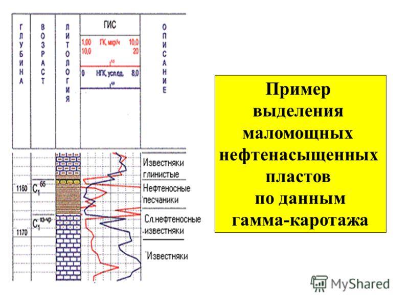 Пример выделения маломощных нефтенасыщенных пластов по данным гамма-каротажа