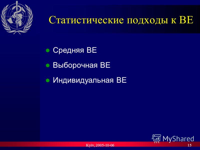 Kyiv, 2005-10-0615 Статистические подходы к BE Средняя ВЕ Выборочная ВЕ Индивидуальная ВЕ