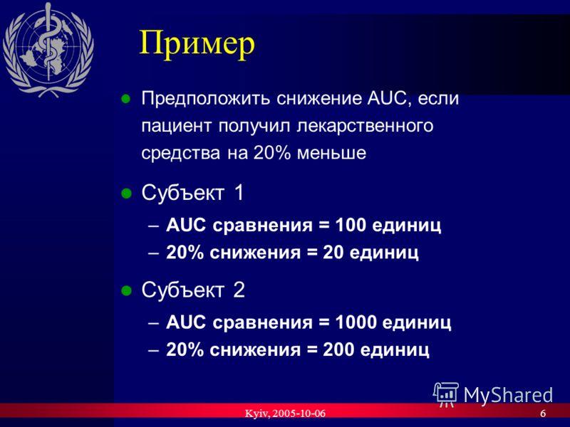 Kyiv, 2005-10-066 Пример Предположить снижение AUC, если пациент получил лекарственного средства на 20% меньше Субъект 1 –AUC сравнения = 100 единиц –20% снижения = 20 единиц Субъект 2 –AUC сравнения = 1000 единиц –20% снижения = 200 единиц