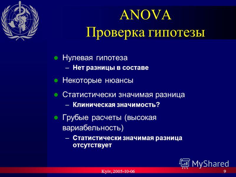 Kyiv, 2005-10-069 ANOVA Проверка гипотезы Нулевая гипотеза –Нет разницы в составе Некоторые нюансы Статистически значимая разница –Клиническая значимость? Грубые расчеты (высокая вариабельность) –Статистически значимая разница отсутствует