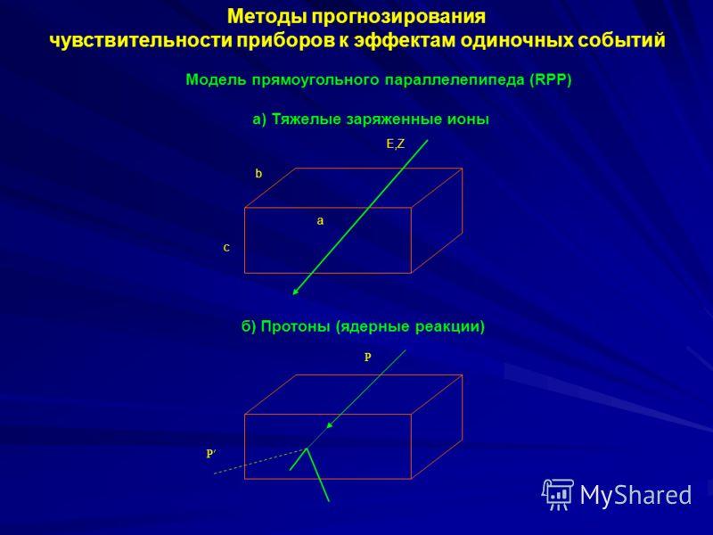 Методы прогнозирования чувствительности приборов к эффектам одиночных событий Модель прямоугольного параллелепипеда (RPP) а) Тяжелые заряженные ионы E,Z b a c б) Протоны (ядерные реакции) Р Р