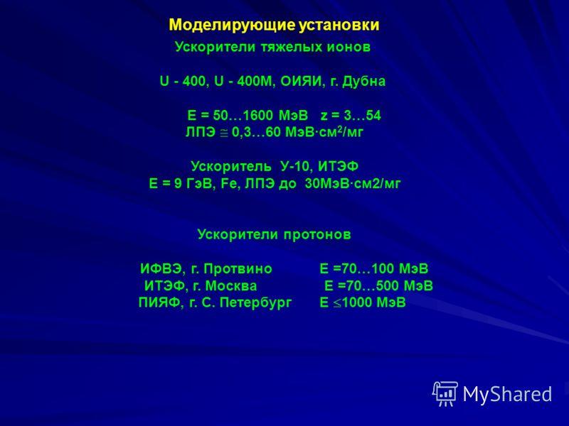 Моделирующие установки Ускорители тяжелых ионов U - 400, U - 400М, ОИЯИ, г. Дубна E = 50…1600 МэВ z = 3…54 ЛПЭ 0,3…60 МэВ·см 2 /мг Ускоритель У-10, ИТЭФ Е = 9 ГэВ, Fe, ЛПЭ до 30МэВ·см2/мг Ускорители протонов ИФВЭ, г. Протвино Е =70…100 МэВ ИТЭФ, г. М