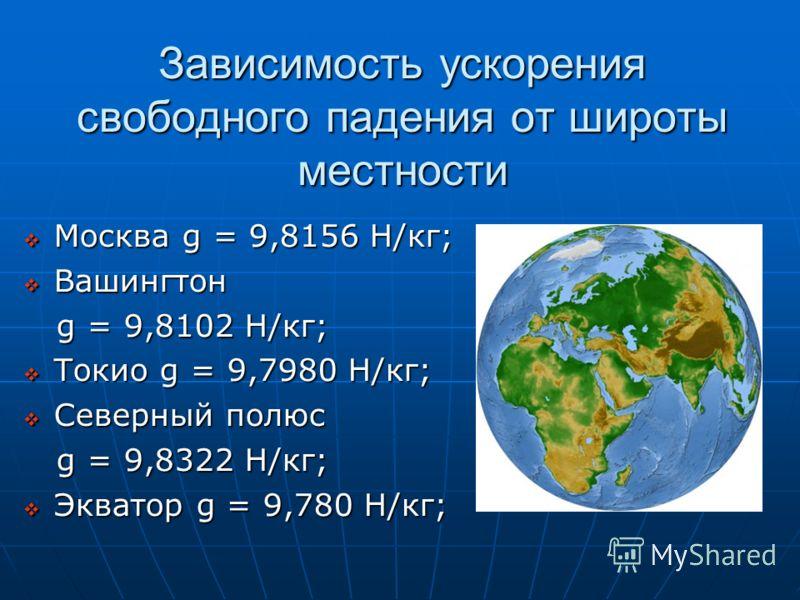 Зависимость ускорения свободного падения от широты местности Москва g = 9,8156 Н/кг; Москва g = 9,8156 Н/кг; Вашингтон Вашингтон g = 9,8102 Н/кг; g = 9,8102 Н/кг; Токио g = 9,7980 Н/кг; Токио g = 9,7980 Н/кг; Северный полюс Северный полюс g = 9,8322