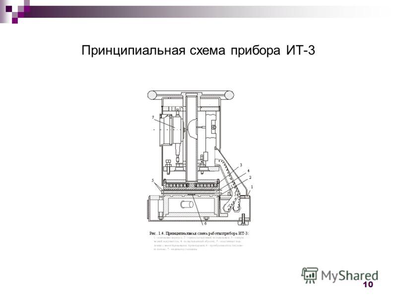 10 Принципиальная схема прибора ИТ-3