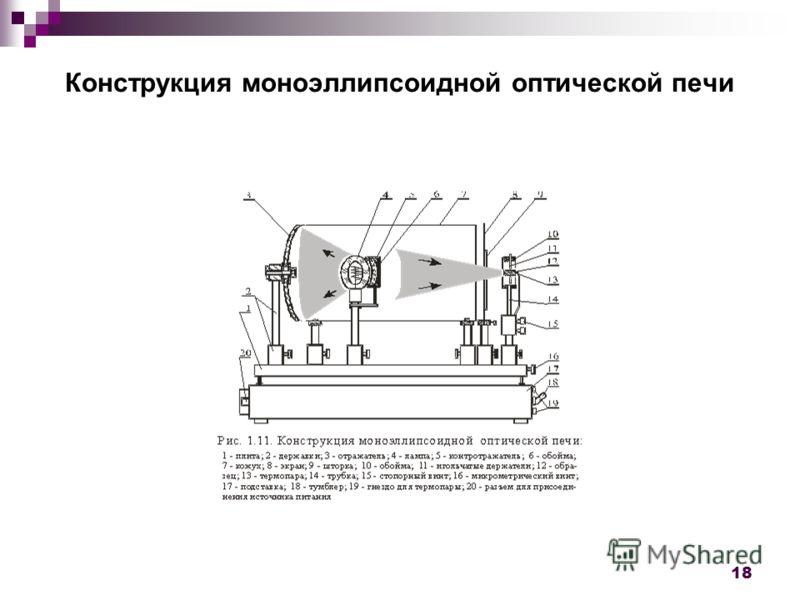 18 Конструкция моноэллипсоидной оптической печи
