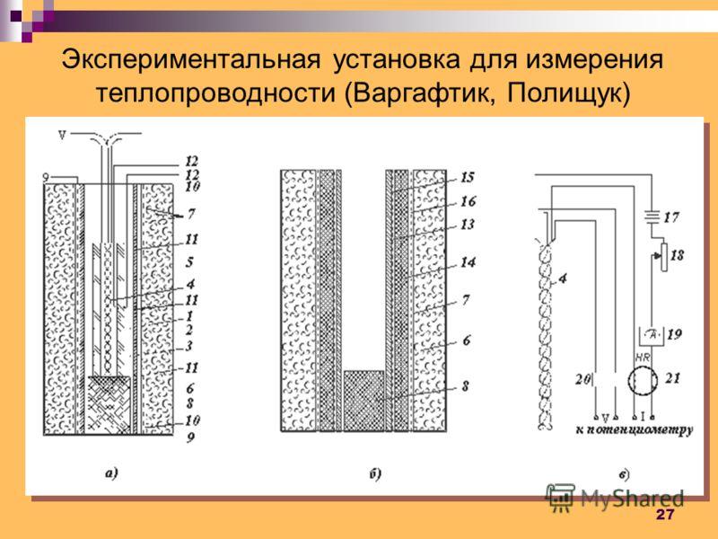 27 Экспериментальная установка для измерения теплопроводности (Варгафтик, Полищук)