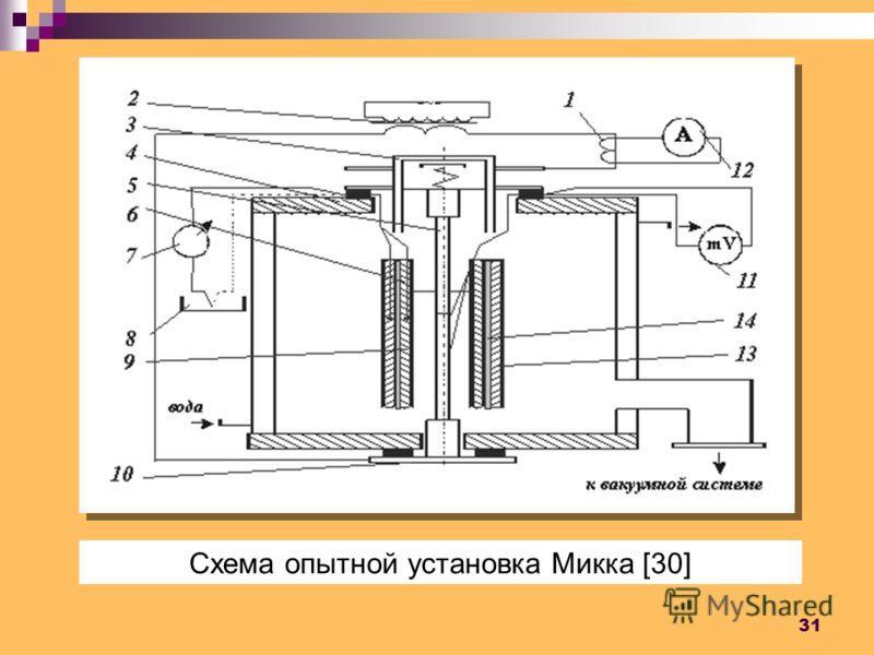 31 Схема опытной установка Микка [30]