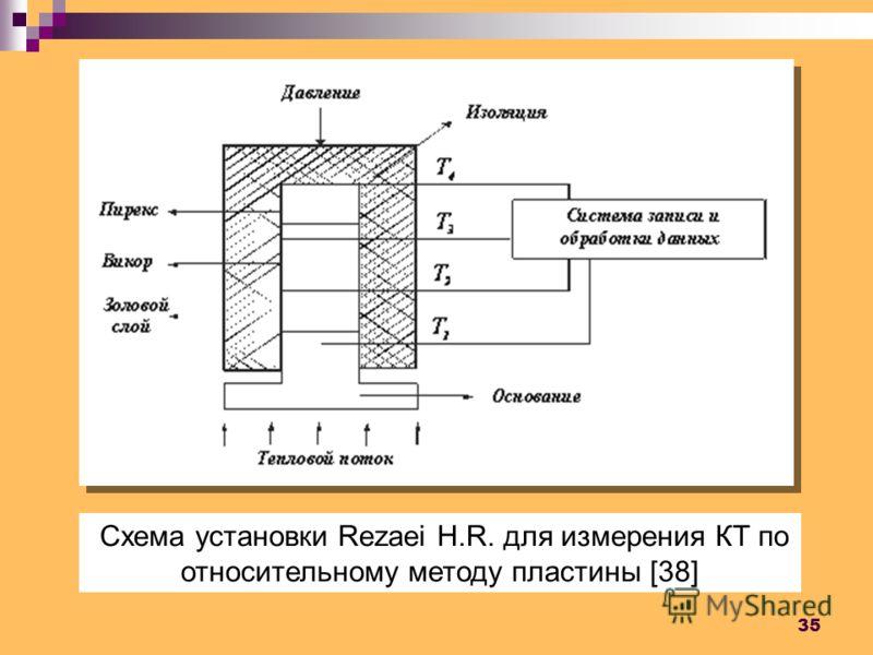 35 Схема установки Rezaei H.R. для измерения КТ по относительному методу пластины [38]