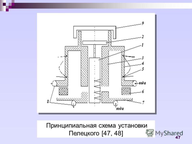 47 Принципиальная схема установки Пелецкого [47, 48]