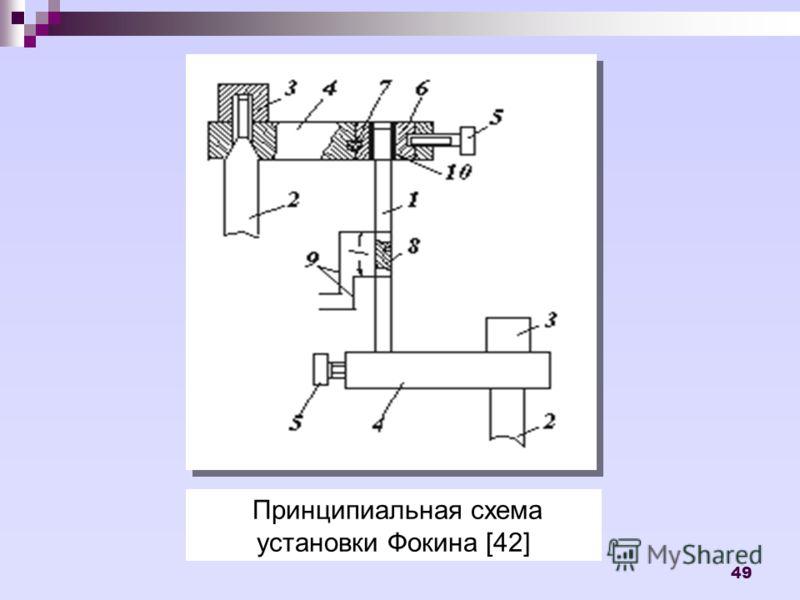 49 Принципиальная схема установки Фокина [42]