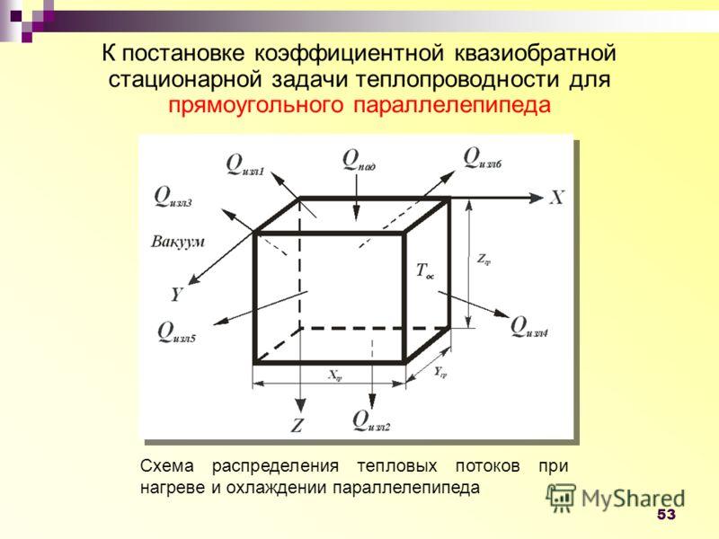 53 К постановке коэффициентной квазиобратной стационарной задачи теплопроводности для прямоугольного параллелепипеда Схема распределения тепловых потоков при нагреве и охлаждении параллелепипеда