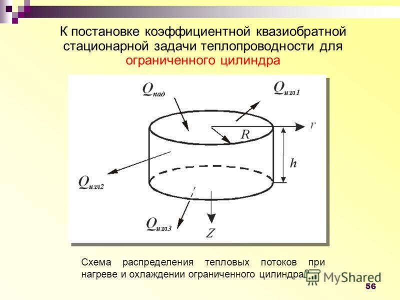 56 К постановке коэффициентной квазиобратной стационарной задачи теплопроводности для ограниченного цилиндра Схема распределения тепловых потоков при нагреве и охлаждении ограниченного цилиндра