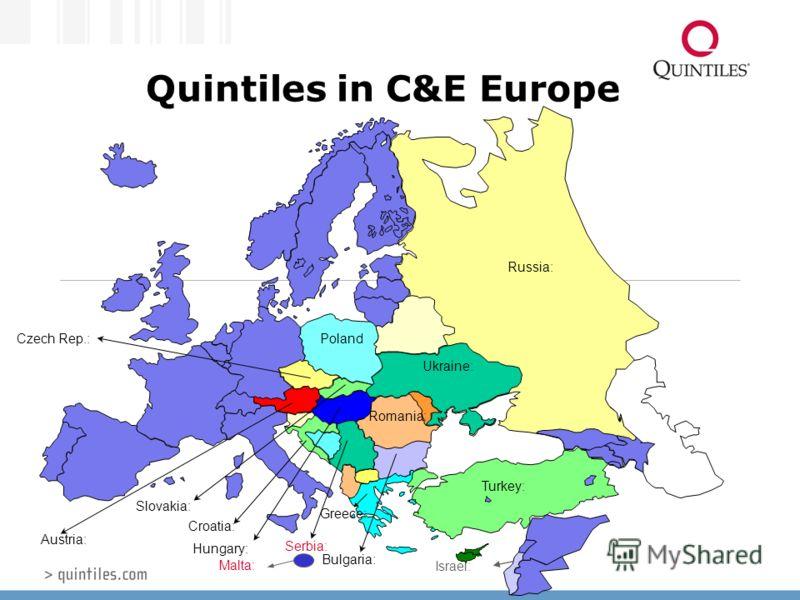 Quintiles in C&E Europe Bulgaria: Hungary: Malta: Israel: Russia: Ukraine: Poland Romania: Austria: Czech Rep.: Slovakia: Croatia: Greece: Turkey: Serbia: