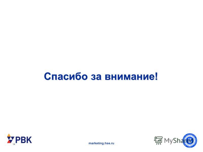 14 marketing.hse.ru Спасибо за внимание!
