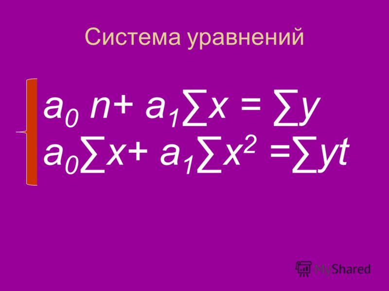 Система уравнений a 0 n+ a 1х = y a 0х+ a 1х 2 =yt
