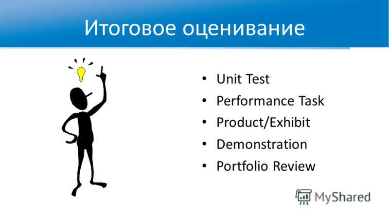 Итоговое оценивание Unit Test Performance Task Product/Exhibit Demonstration Portfolio Review