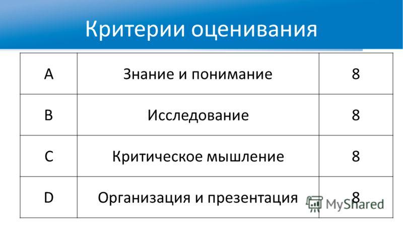 Критерии оценивания AЗнание и понимание8 BИсследование8 CКритическое мышление8 DОрганизация и презентация8