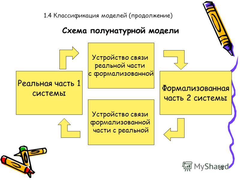 13 1.4 Классификация моделей (продолжение) Схема полунатурной модели Устройство связи реальной части с формализованной Устройство связи формализованной части с реальной Формализованная часть 2 системы Реальная часть 1 системы