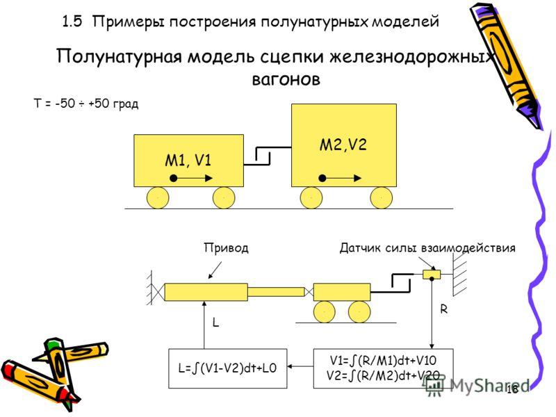 18 1.5 Примеры построения полунатурных моделей Полунатурная модель сцепки железнодорожных вагонов М1, V1 М2,V2 Датчик силы взаимодействияПривод V1=(R/M1)dt+V10 V2=(R/M2)dt+V20 L=(V1-V2)dt+L0 T = -50 ÷ +50 град R L