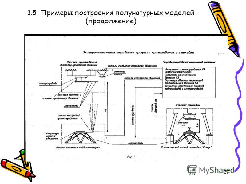 27 1.5 Примеры построения полунатурных моделей (продолжение)