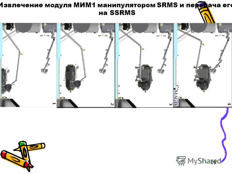 29 Извлечение модуля МИМ1 манипулятором SRMS и передача его на SSRMS