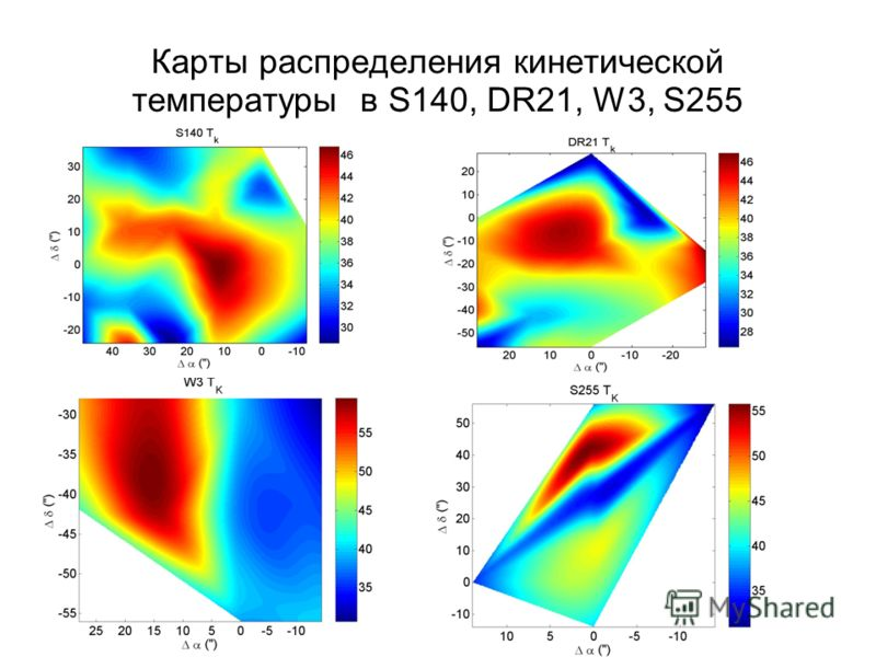 Карты распределения кинетической температуры в S140, DR21, W3, S255