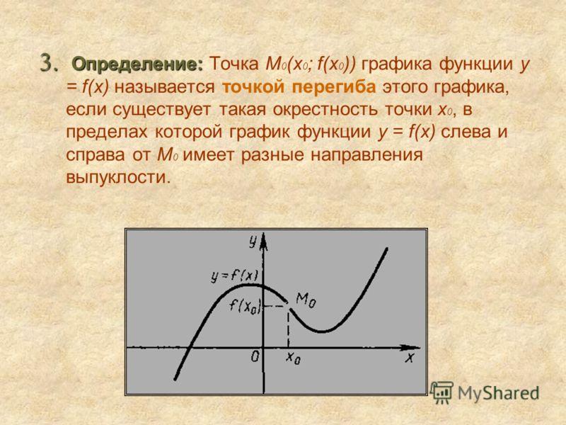 Определение: Определение: Точка М 0 (х 0 ; f(x 0 )) графика функции y = f(x) называется точкой перегиба этого графика, если существует такая окрестность точки x 0, в пределах которой график функции y = f(x) слева и справа от M 0 имеет разные направле