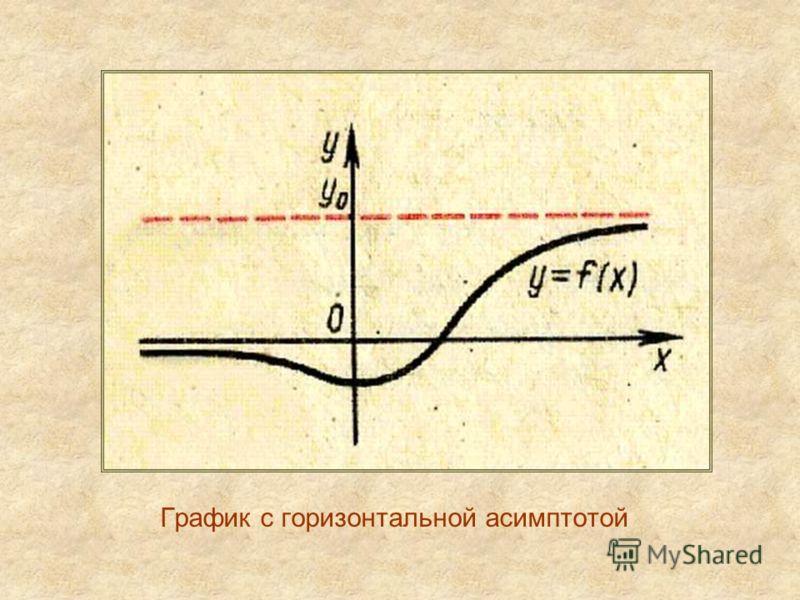 График с горизонтальной асимптотой