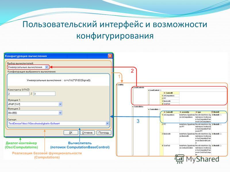 Пользовательский интерфейс и возможности конфигурирования