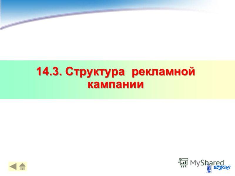 14.3. Структура рекламной кампании 28