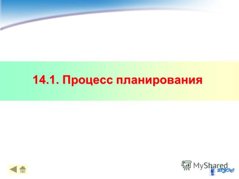 14.1. Процесс планирования 44