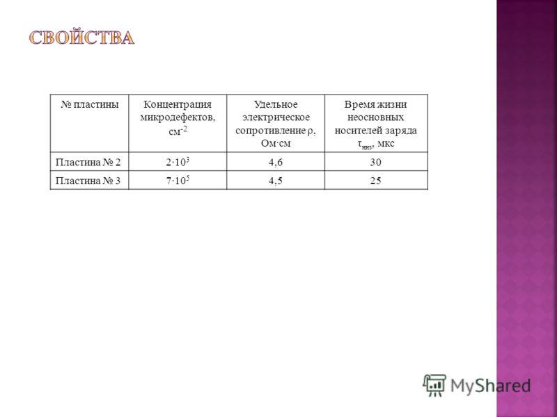 пластиныКонцентрация микродефектов, см -2 Удельное электрическое сопротивление ρ, Ом · см Время жизни неосновных носителей заряда τ ннз, мкс Пластина 2210 3 4,630 Пластина 3710 5 4,525