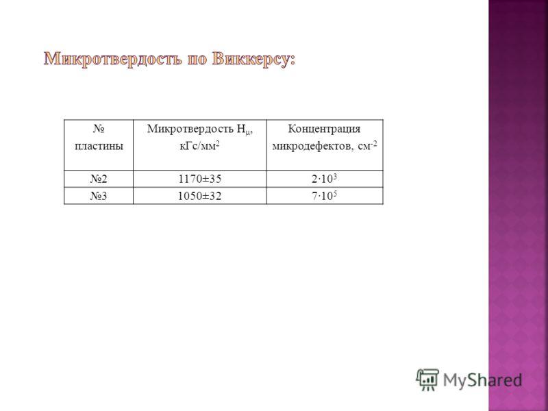 пластины Микротвердость H, кГс/мм 2 Концентрация микродефектов, см -2 21170±35210 3 31050±32710 5